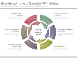 New Branding Analysis Sample Ppt Slides
