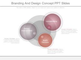 New Branding And Design Concept Ppt Slides