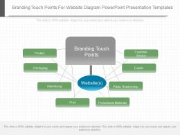 New Branding Touch Points For Website Diagram Powerpoint Presentation Templates