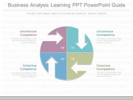 New Business Analysis Learning Ppt Powerpoint Guide