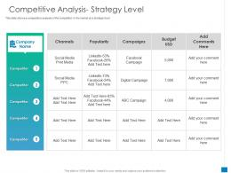 New Business Development And Marketing Strategy Competitive Analysis Strategy Level Ppt Tips