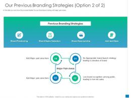 New Business Development And Marketing Strategy Our Previous Branding Strategies Devalue Ppt Icon