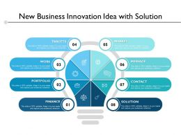 New Business Innovation Idea With Solution