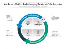 New Business Model To Develop Emerging Markets With Value Proposition