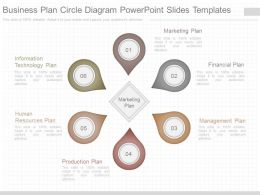 New Business Plan Circle Diagram Powerpoint Slides Templates