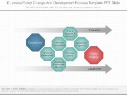 New Business Policy Change And Development Process Template Ppt Slide