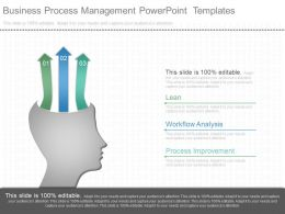 New Business Process Management Powerpoint Templates