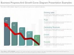 New Business Progress And Growth Curve Diagram Presentation Examples