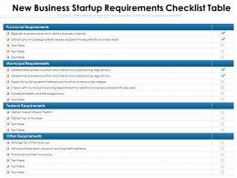 New Business Startup Requirements Checklist Table