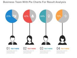 new Business Team With Pie Charts For Result Analysis Flat Powerpoint Design