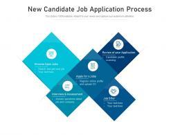 New Candidate Job Application Process