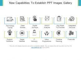 New Capabilities To Establish Ppt Images Gallery