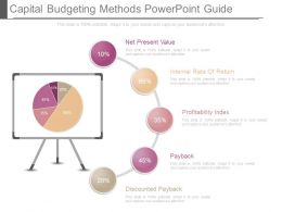 New Capital Budgeting Methods Powerpoint Guide