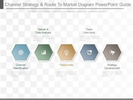 New Channel Strategy And Route To Market Diagram Powerpoint Guide