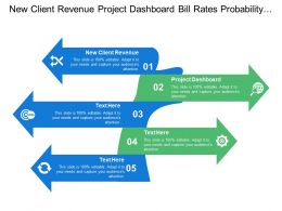 New Client Revenue Project Dashboard Bill Rates Probability Winning