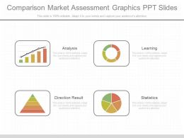 New Comparison Market Assessment Graphics Ppt Slides