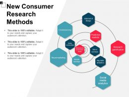 New Consumer Research Methods Ppt Examples Slides