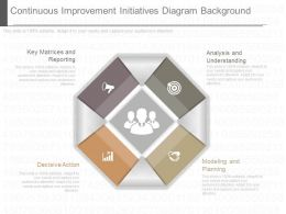 New Continuous Improvement Initiatives Diagram Background