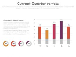 new Current Quarter Portfolio Bar Chart Powerpoint Slides