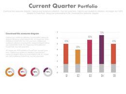 new_current_quarter_portfolio_bar_chart_powerpoint_slides_Slide01