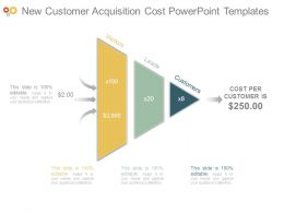 New Customer Acquisition Cost Powerpoint Templates