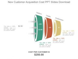 New Customer Acquisition Cost Ppt Slides Download