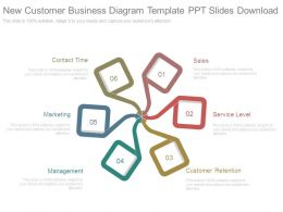 New Customer Business Diagram Template Ppt Slides Download