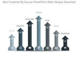 New Customer By Source Powerpoint Slide Designs Download