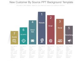 New Customer By Source Ppt Background Template