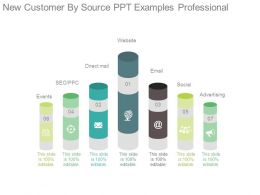 New Customer By Source Ppt Examples Professional