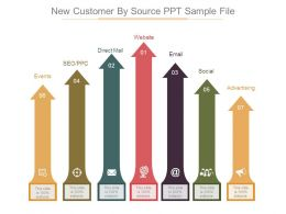 New Customer By Source Ppt Sample File