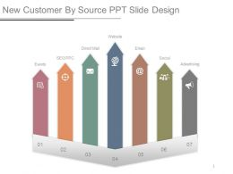 New Customer By Source Ppt Slide Design