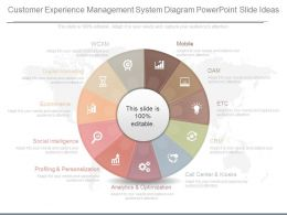 New Customer Experience Management System Diagram Powerpoint Slide Ideas