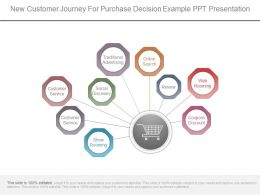 New Customer Journey For Purchase Decision Example Ppt Presentation