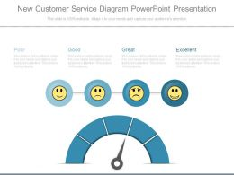 New Customer Service Diagram Powerpoint Presentation