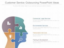New Customer Service Outsourcing Powerpoint Ideas