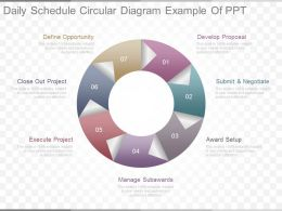 New Daily Schedule Circular Diagram Example Of Ppt
