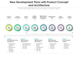 New Development Plans With Product Concept And Architecture