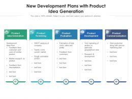 New Development Plans With Product Idea Generation