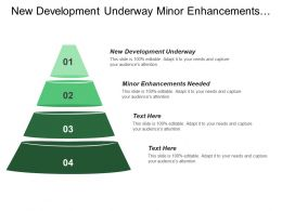 New Development Underway Minor Enhancements Needed Technological Infrastructure