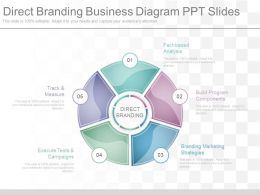New Direct Branding Business Diagram Ppt Slides