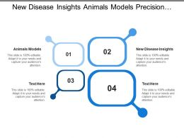 New Disease Insights Animals Models Precision Clinical Development