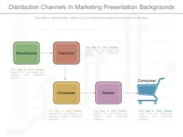 New Distribution Channels In Marketing Presentation Backgrounds