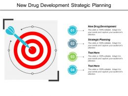 New Drug Development Strategic Planning Outsourcing Quality Assurance Cpb