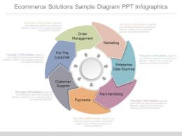 New E Commerce Solutions Sample Diagram Ppt Infographics