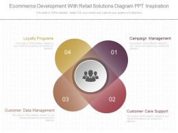 New Ecommerce Development With Retail Solutions Diagram Ppt Inspiration