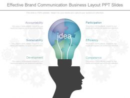 New Effective Brand Communication Business Layout Ppt Slides