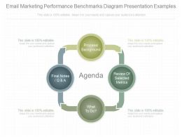 New Email Marketing Performance Benchmarks Diagram Presentation Examples