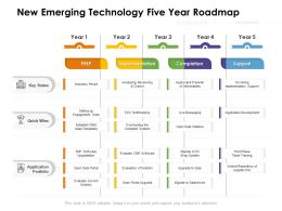 New Emerging Technology Five Year Roadmap