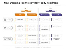 New Emerging Technology Half Yearly Roadmap